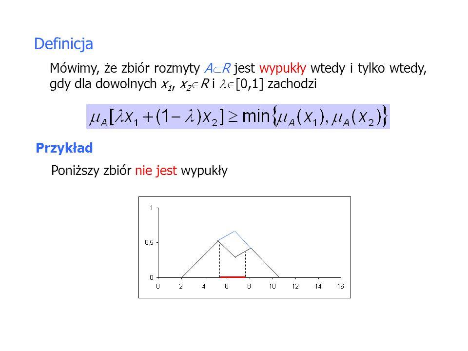 Definicja Mówimy, że zbiór rozmyty AR jest wypukły wtedy i tylko wtedy, gdy dla dowolnych x1, x2R i [0,1] zachodzi.